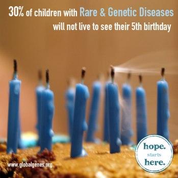 Genetic_Diseases_Genes_Rare-original